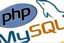 PHP and MySQL Database layer